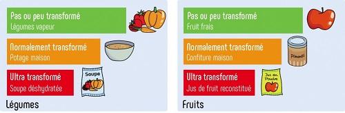 Halte aux aliments ultra transformés ! Mangeons vrai